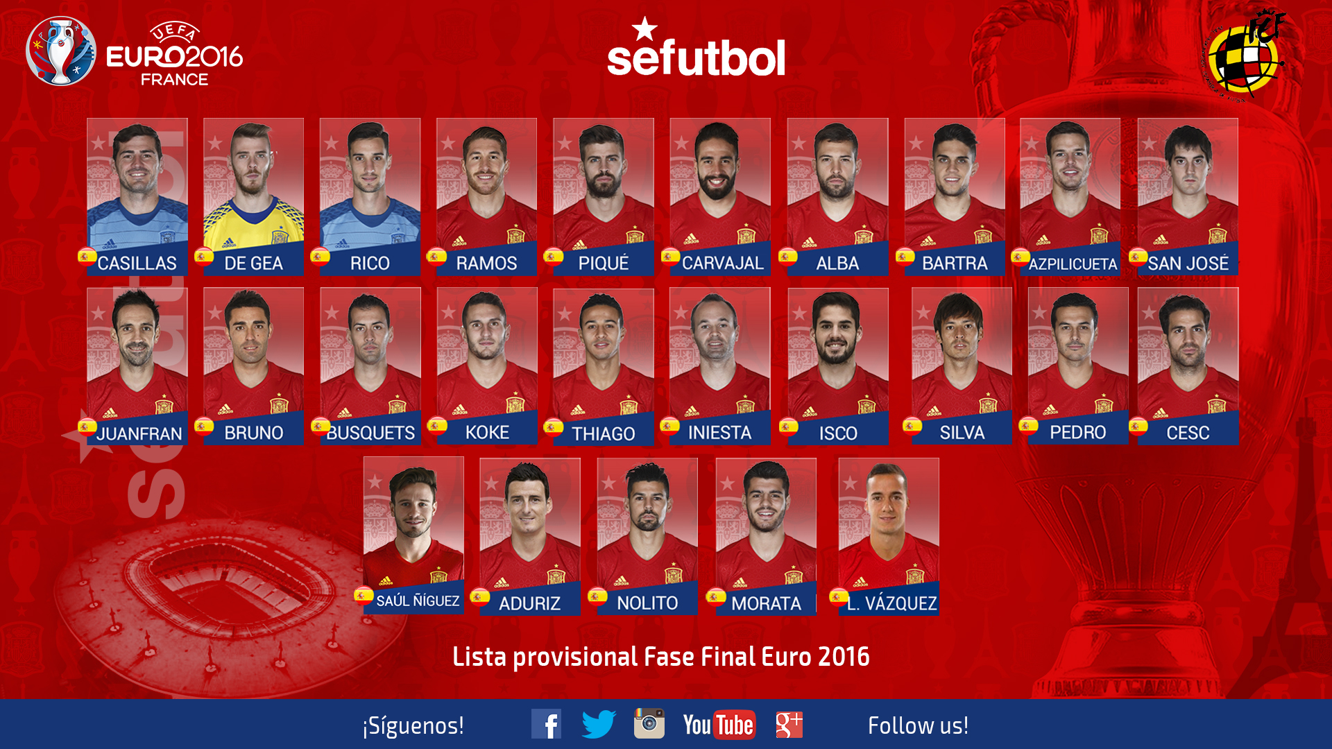OFFICIAL | Spain unveil provisional Euro 2016 squad | SEFutbol